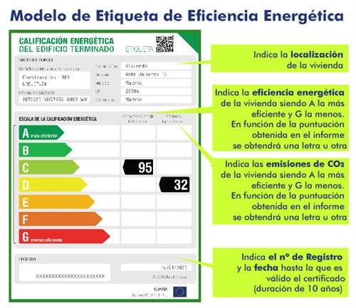 La Etiqueta De Eficiencia Energ 233 Tica A Certi